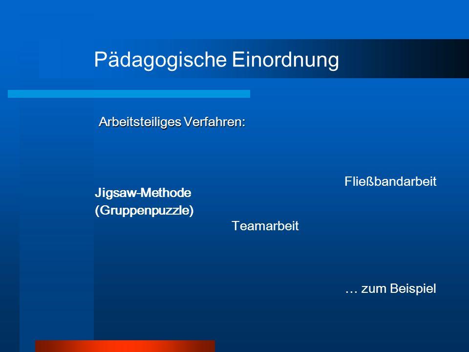 Pädagogische Einordnung