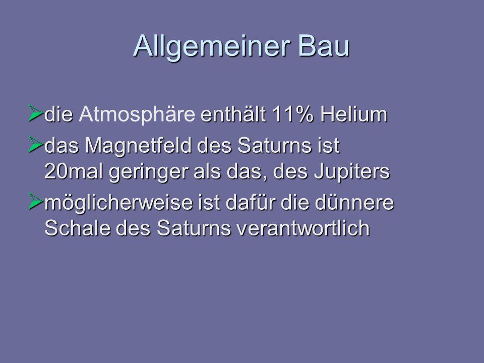 Allgemeiner Bau die Atmosphäre enthält 11% Helium