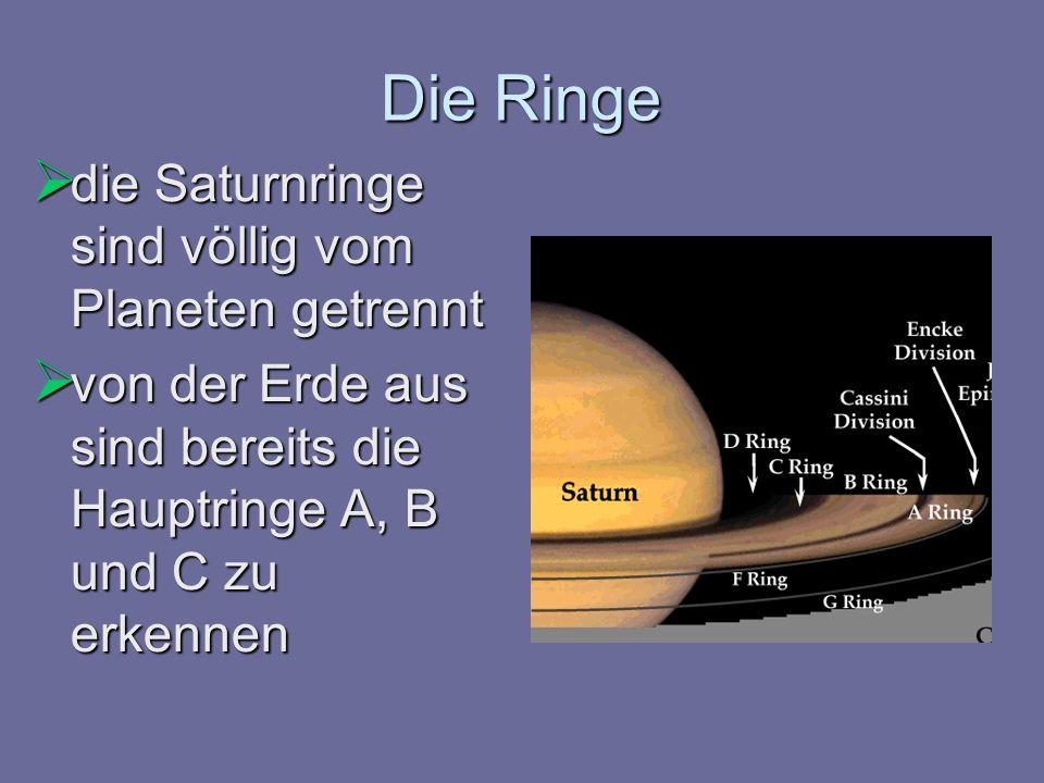 Die Ringe die Saturnringe sind völlig vom Planeten getrennt
