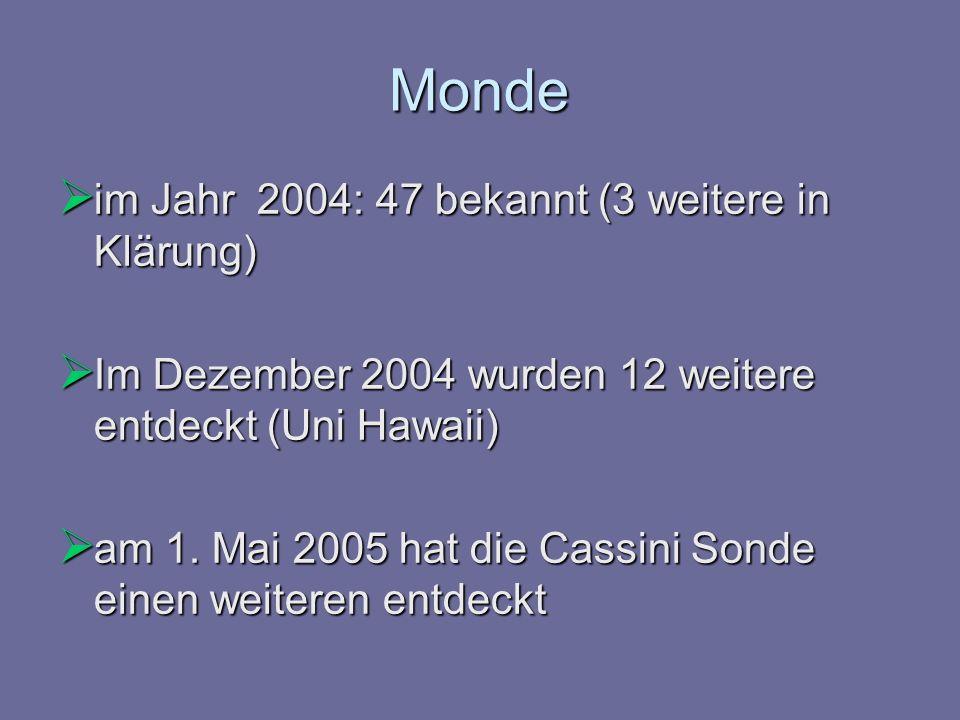 Monde im Jahr 2004: 47 bekannt (3 weitere in Klärung)