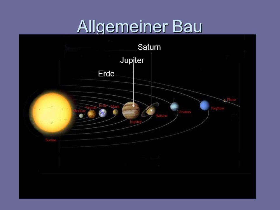 Allgemeiner Bau Saturn ist der zweitgrößte Planet