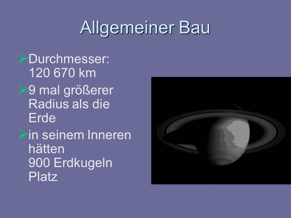 Allgemeiner Bau Durchmesser: 120 670 km