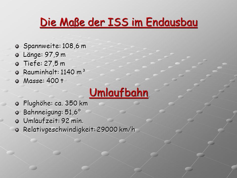 Die Maße der ISS im Endausbau