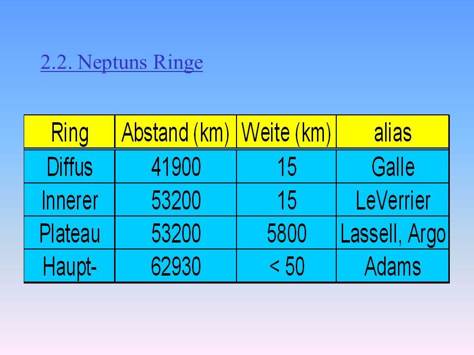 2.2. Neptuns Ringe