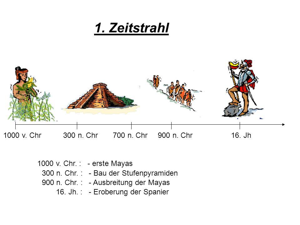 1. Zeitstrahl 1000 v. Chr 300 n. Chr 700 n. Chr 900 n. Chr 16. Jh