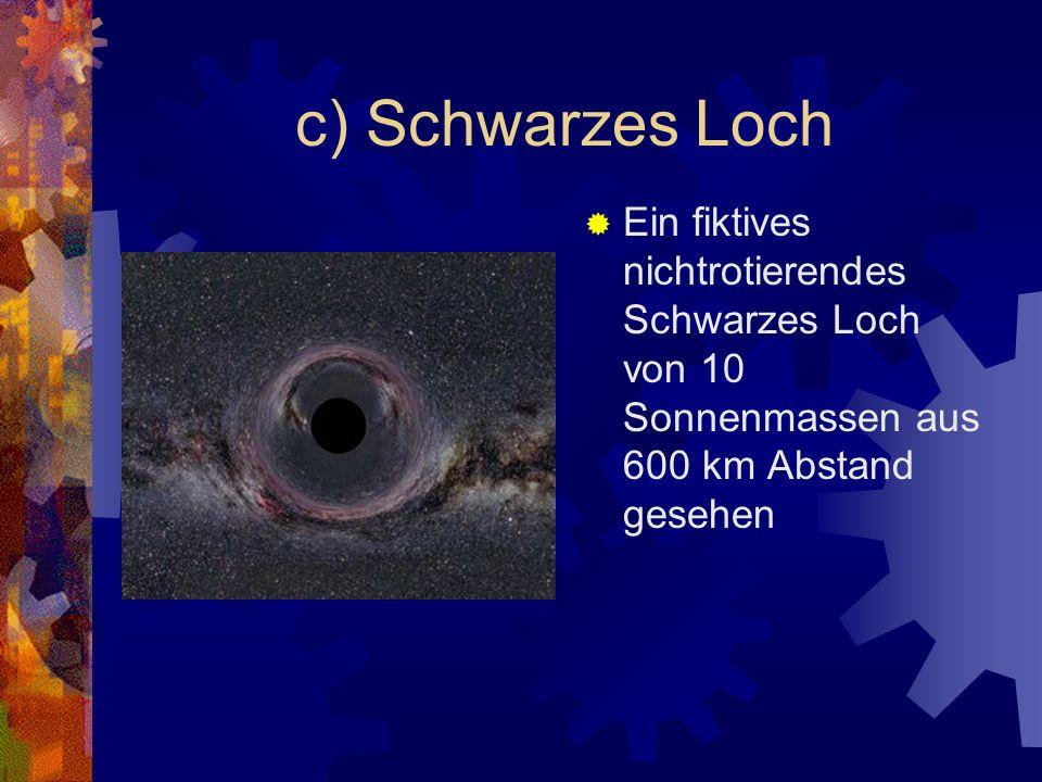 c) Schwarzes LochEin fiktives nichtrotierendes Schwarzes Loch von 10 Sonnenmassen aus 600 km Abstand gesehen.