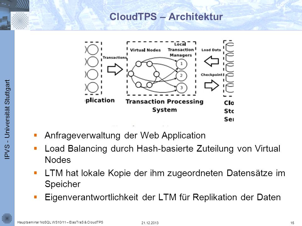 CloudTPS – Architektur