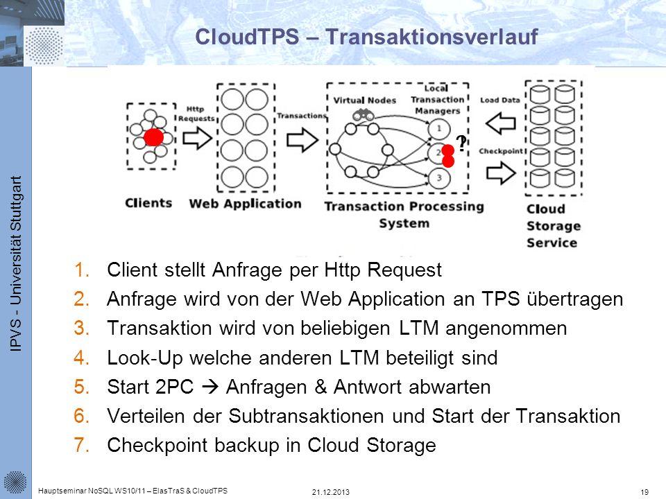 CloudTPS – Transaktionsverlauf