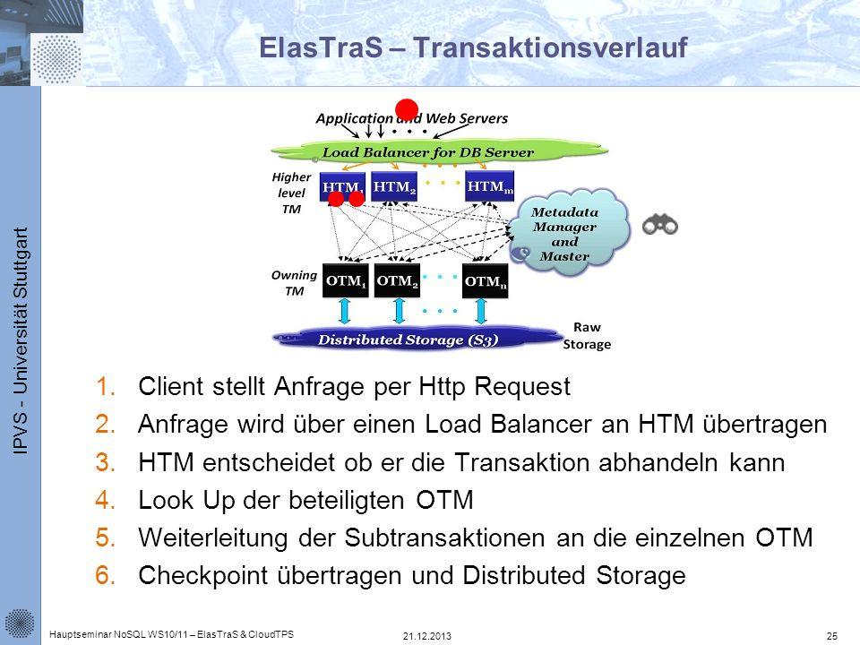 ElasTraS – Transaktionsverlauf