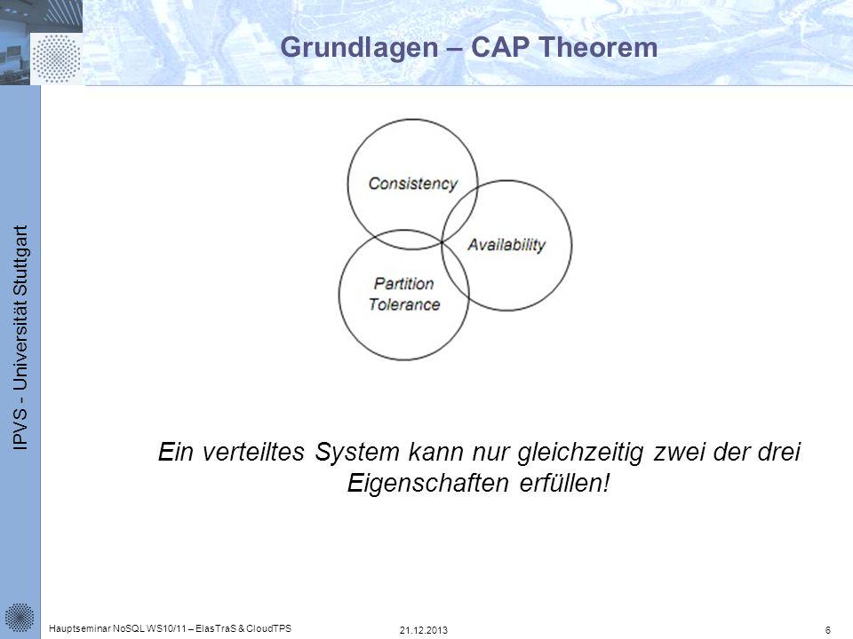 Grundlagen – CAP Theorem