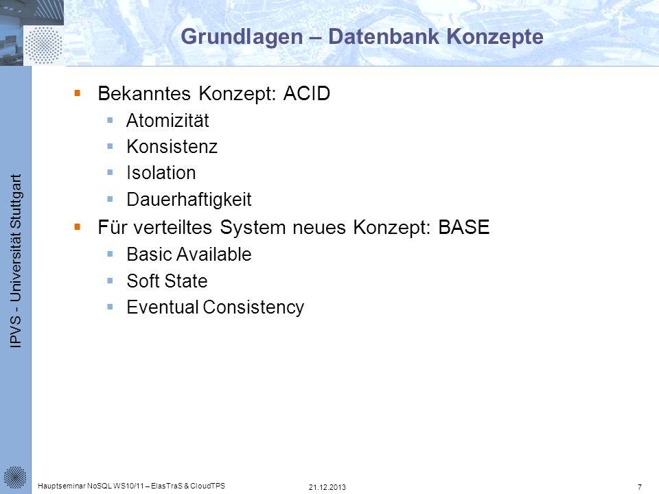Grundlagen – Datenbank Konzepte