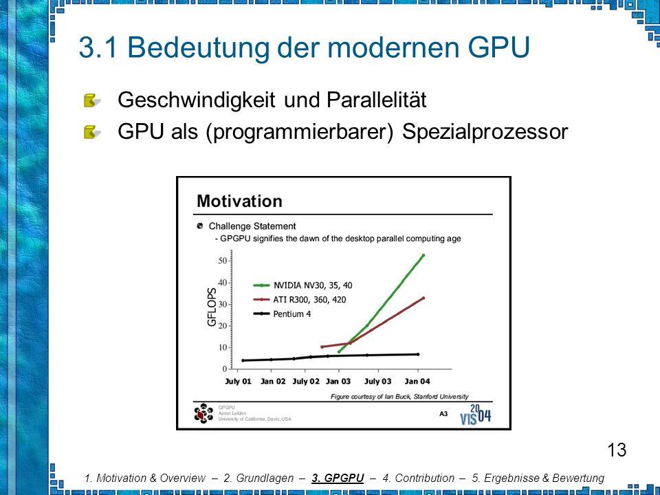3.1 Bedeutung der modernen GPU