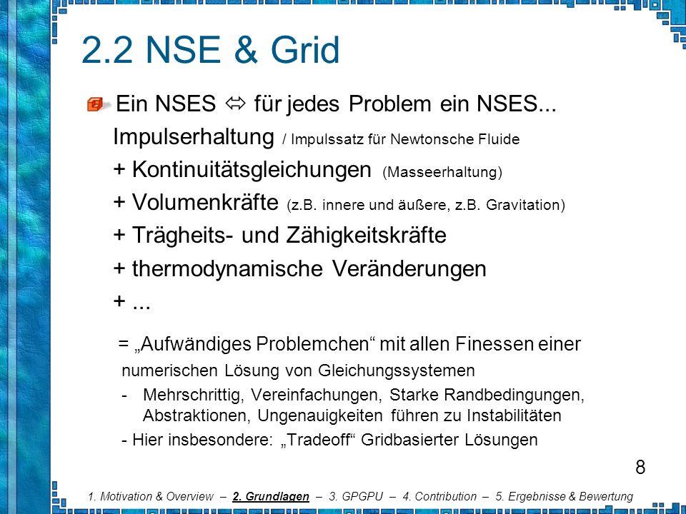2.2 NSE & Grid Ein NSES  für jedes Problem ein NSES...