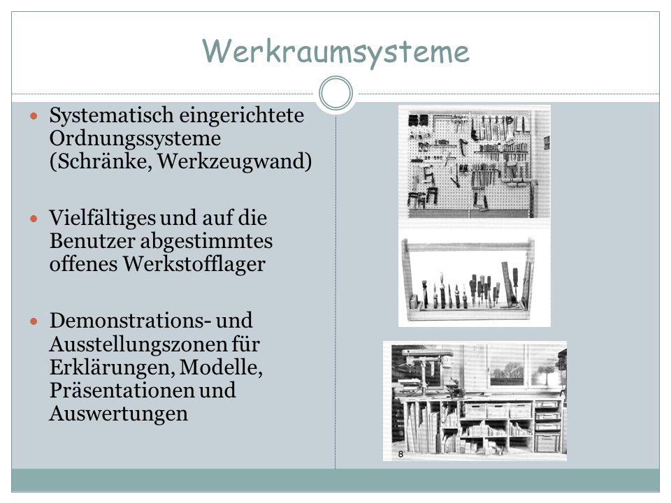 Werkraumsysteme Systematisch eingerichtete Ordnungssysteme (Schränke, Werkzeugwand)