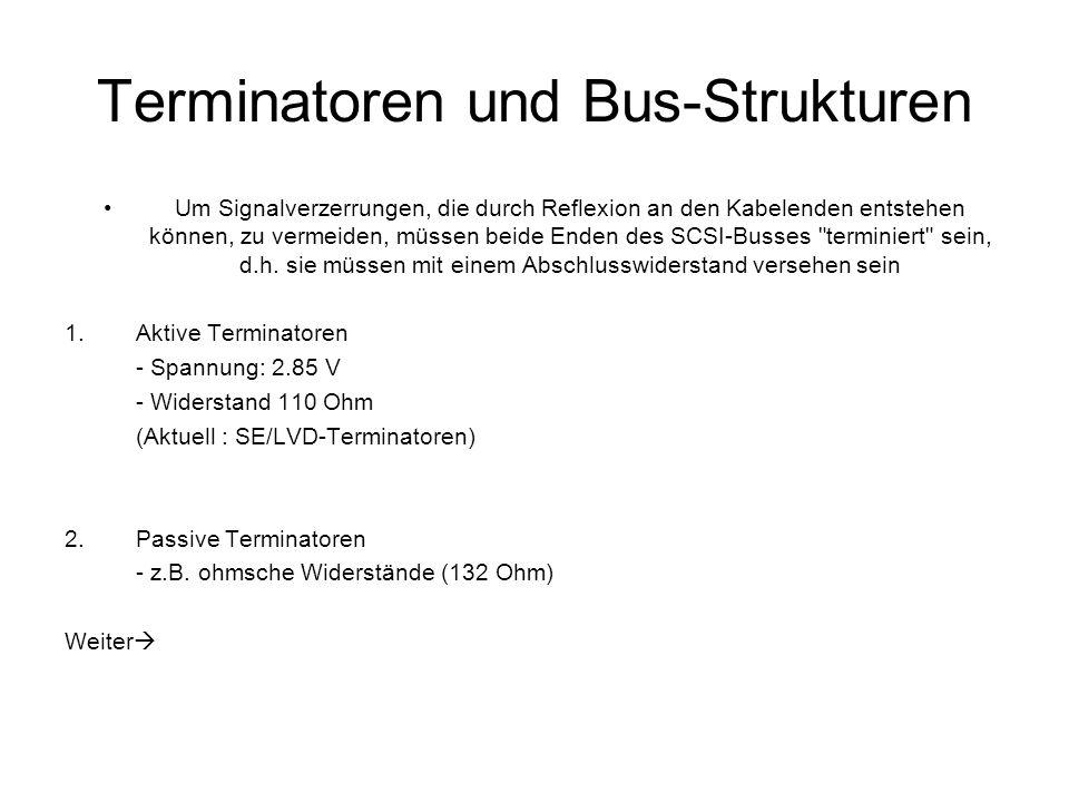 Terminatoren und Bus-Strukturen