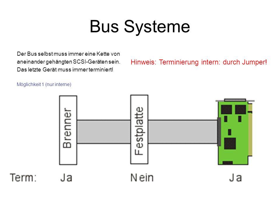 Bus Systeme Hinweis: Terminierung intern: durch Jumper!
