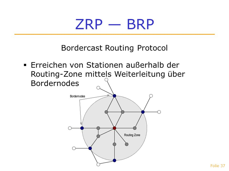 Bordercast Routing Protocol