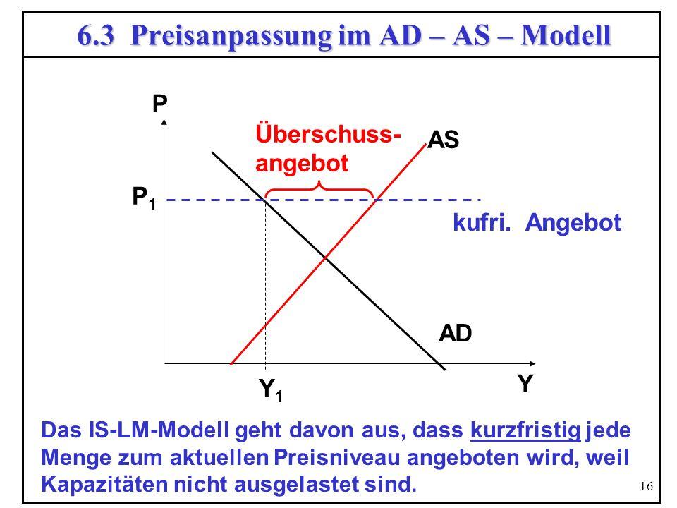 6.3 Preisanpassung im AD – AS – Modell