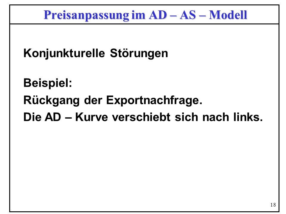 Preisanpassung im AD – AS – Modell