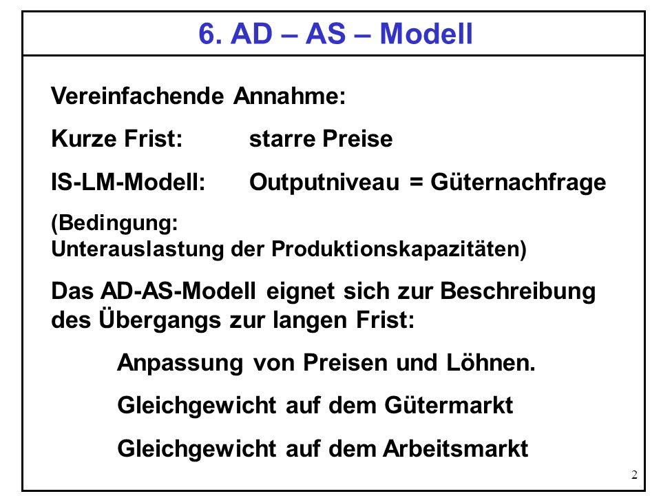 6. AD – AS – Modell Vereinfachende Annahme: Kurze Frist: starre Preise