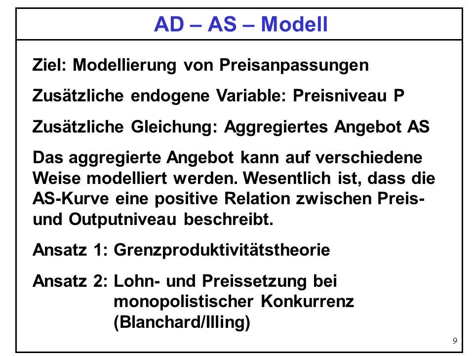 AD – AS – Modell Ziel: Modellierung von Preisanpassungen