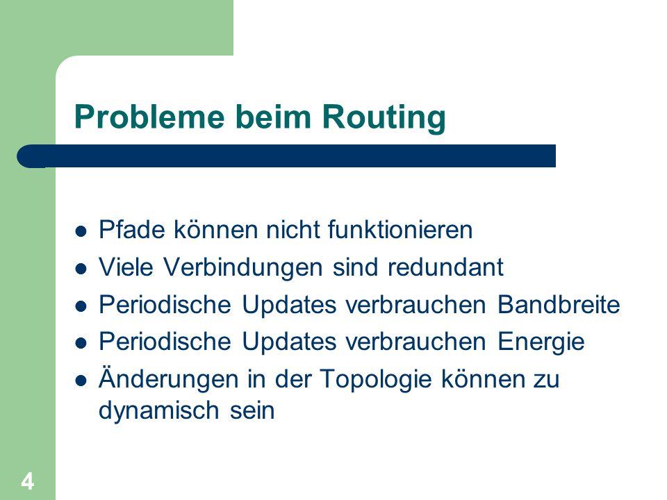 Probleme beim Routing Pfade können nicht funktionieren
