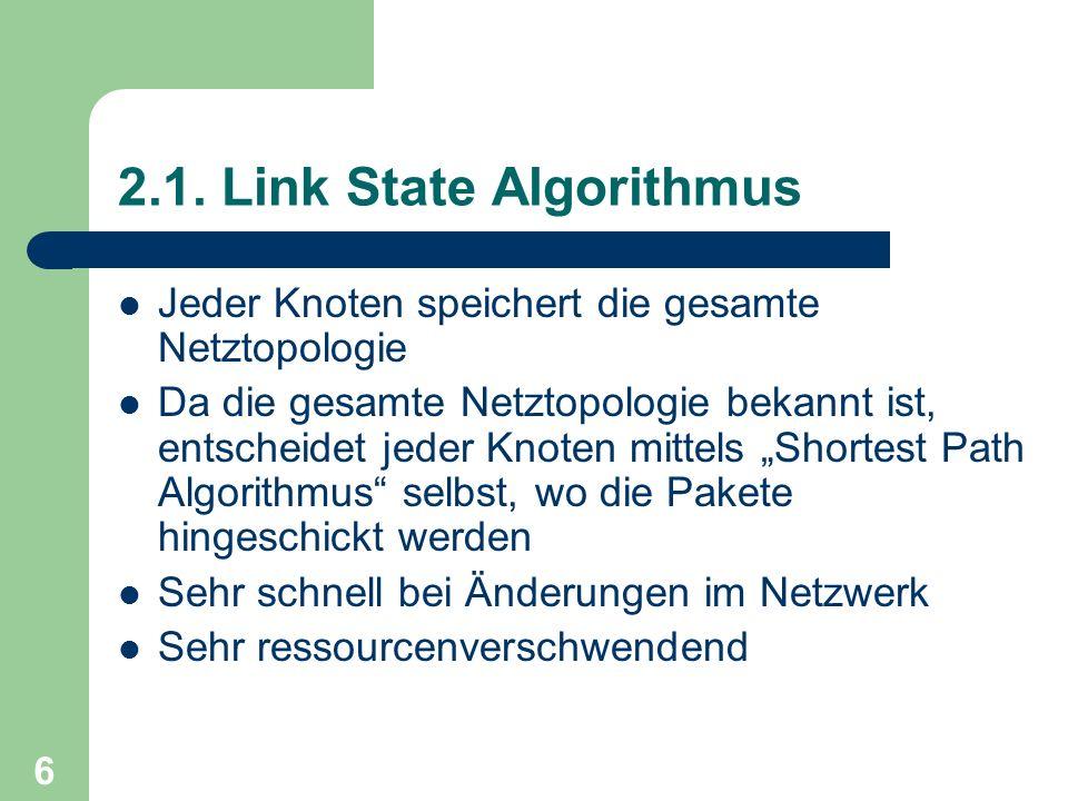 2.1. Link State Algorithmus