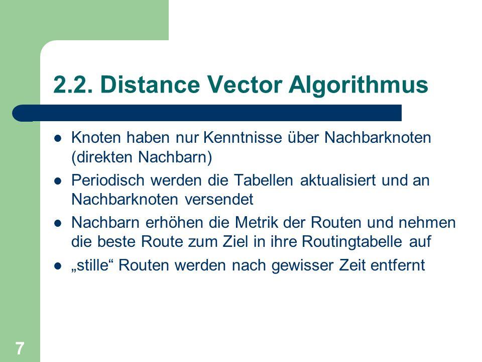 2.2. Distance Vector Algorithmus