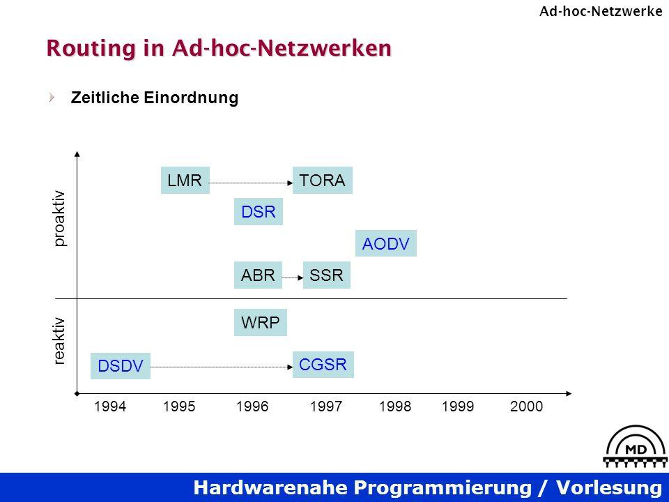 Routing in Ad-hoc-Netzwerken