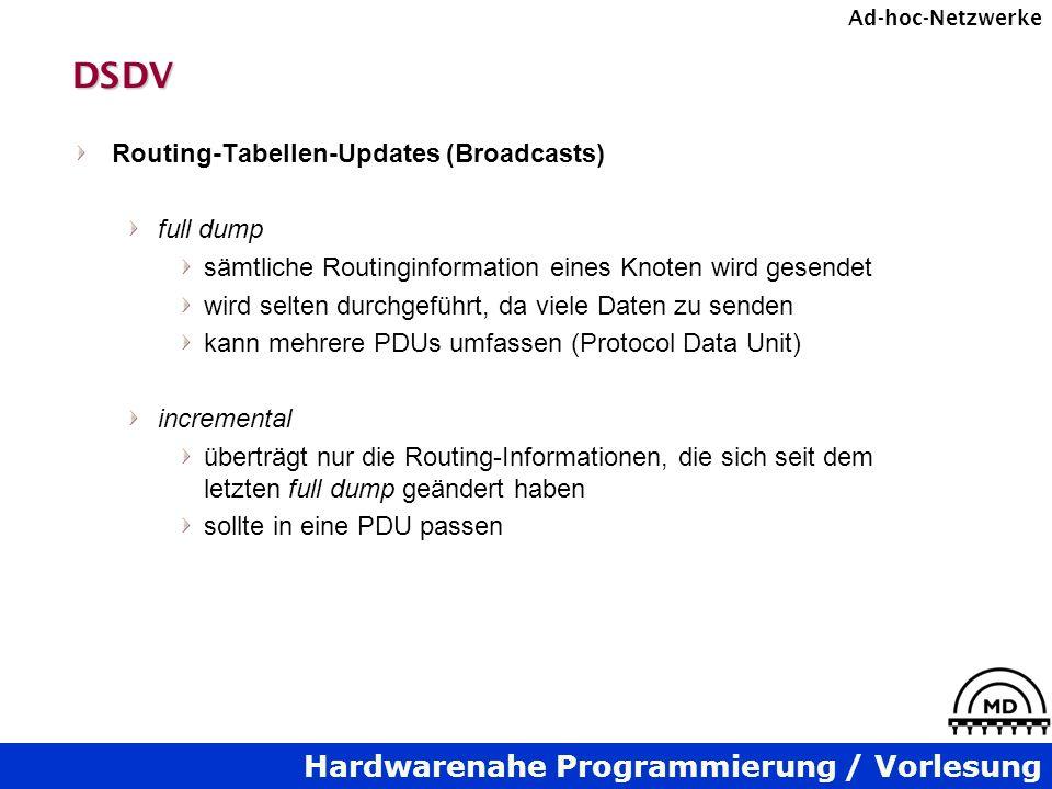 DSDV Routing-Tabellen-Updates (Broadcasts) full dump
