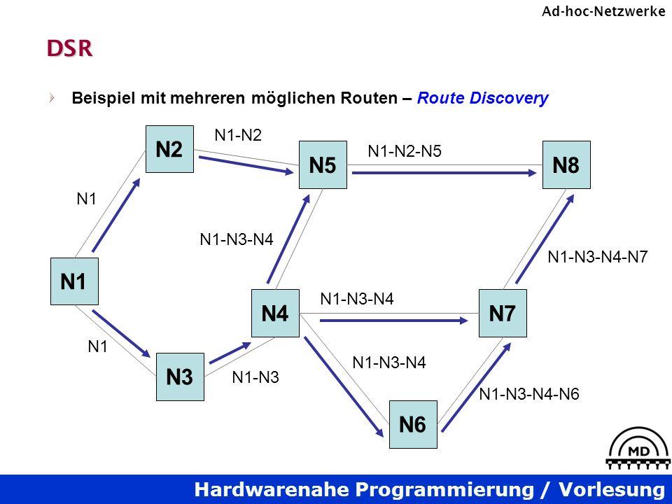 DSR Beispiel mit mehreren möglichen Routen – Route Discovery. N2. N1-N2. N5. N1-N2-N5. N8. N1.
