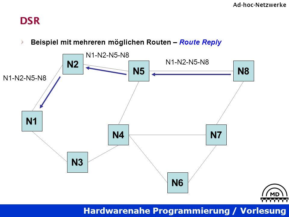 DSR Beispiel mit mehreren möglichen Routen – Route Reply. N1-N2-N5-N8. N2. N1-N2-N5-N8. N5. N8.