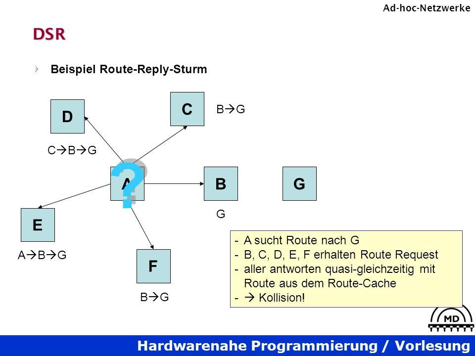 DSR C D A B G E F Beispiel Route-Reply-Sturm BG CBG G
