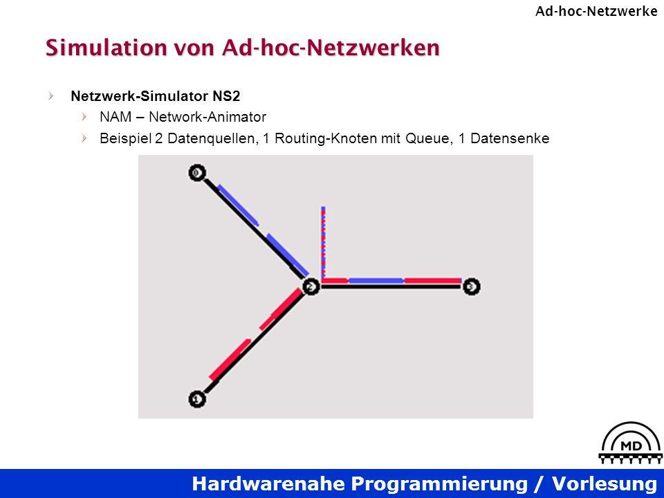 Simulation von Ad-hoc-Netzwerken