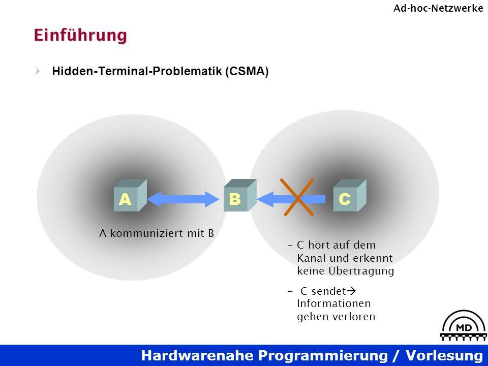 Einführung A B C Hidden-Terminal-Problematik (CSMA)