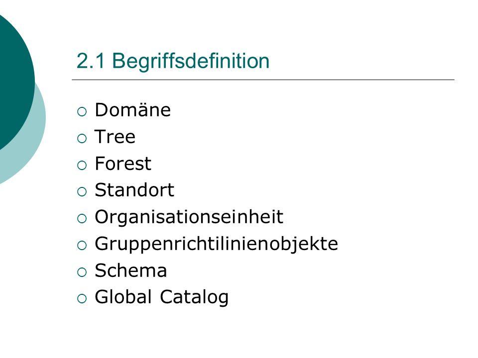 2.1 Begriffsdefinition Domäne Tree Forest Standort