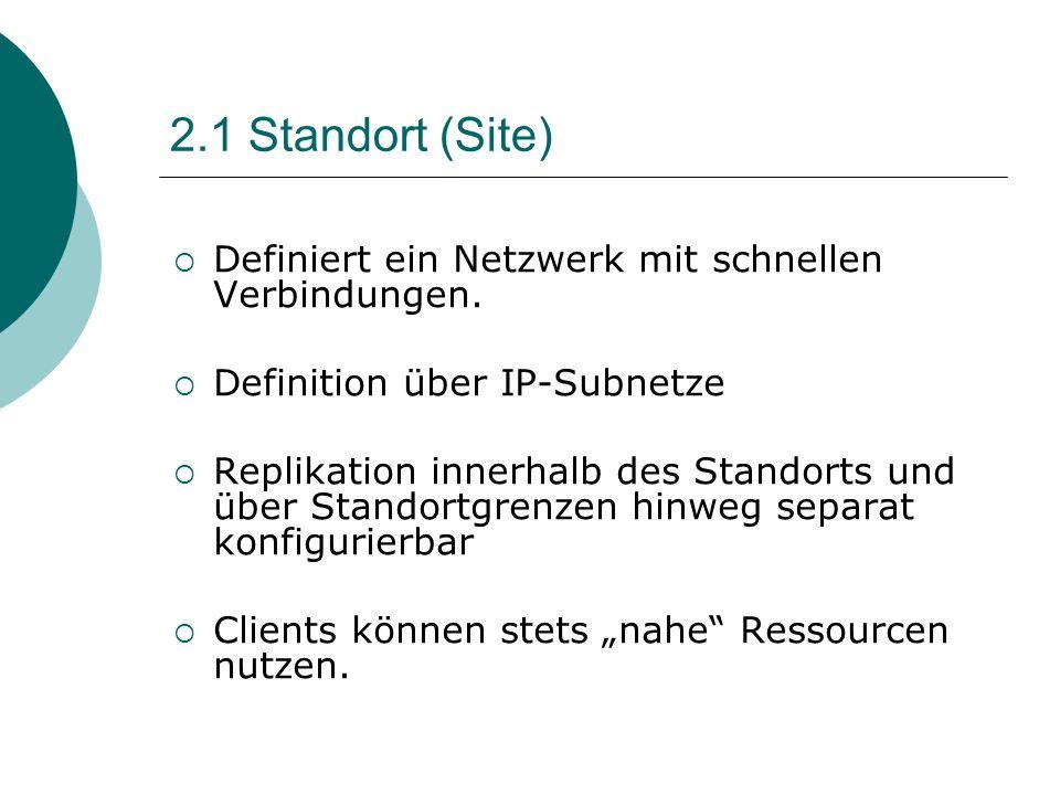 2.1 Standort (Site) Definiert ein Netzwerk mit schnellen Verbindungen.