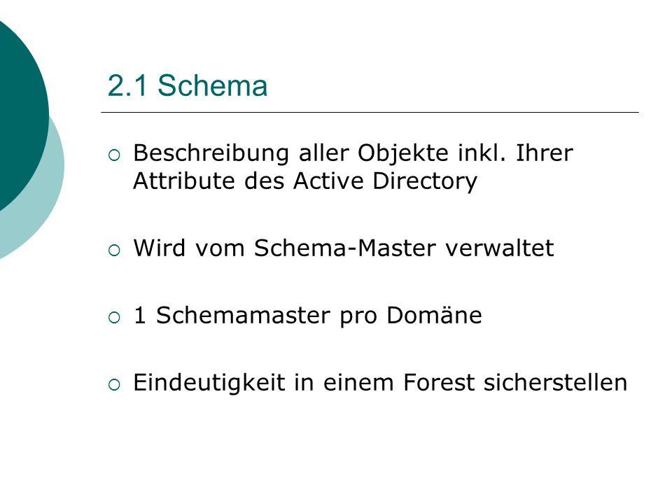 2.1 Schema Beschreibung aller Objekte inkl. Ihrer Attribute des Active Directory. Wird vom Schema-Master verwaltet.