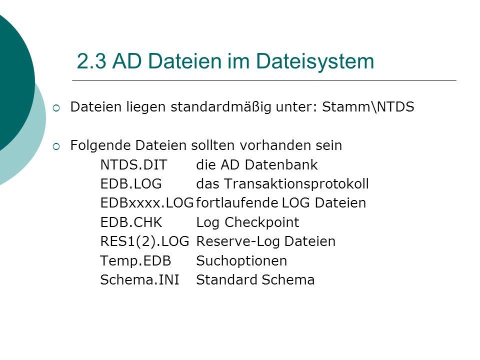 2.3 AD Dateien im Dateisystem
