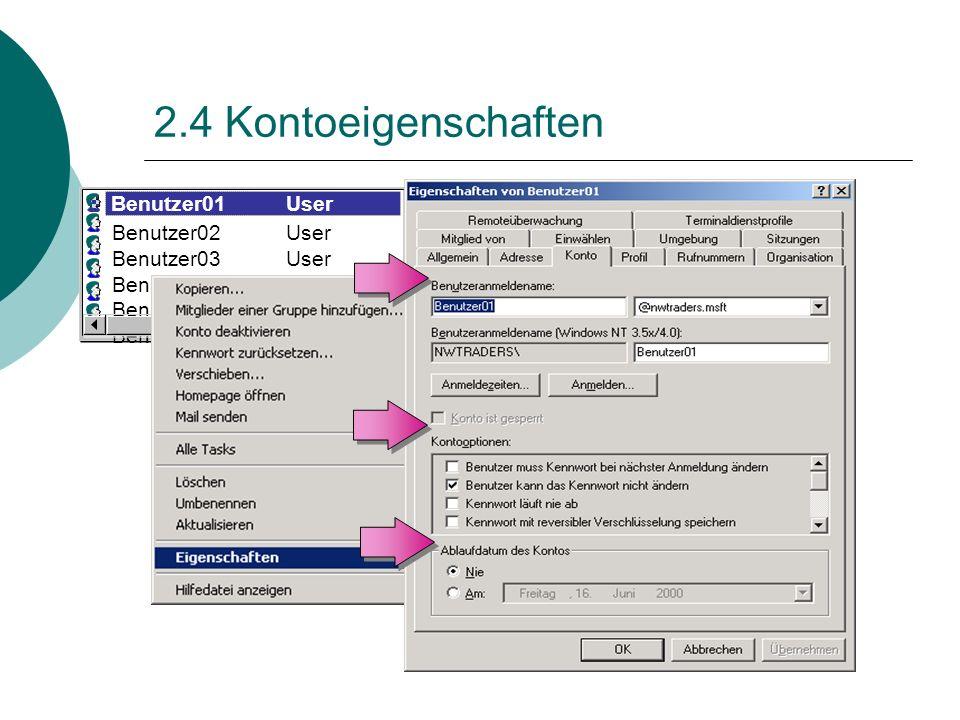2.4 Kontoeigenschaften Benutzer01 User Benutzer02 User Benutzer03 User