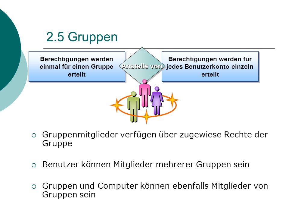 2.5 Gruppen Berechtigungen werden für jedes Benutzerkonto einzeln erteilt. Berechtigungen werden einmal für einen Gruppe erteilt.