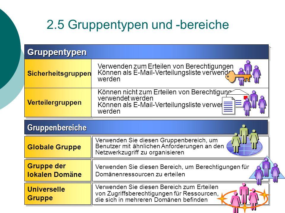 2.5 Gruppentypen und -bereiche