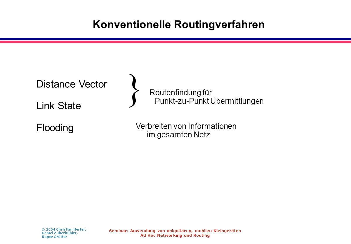 Konventionelle Routingverfahren