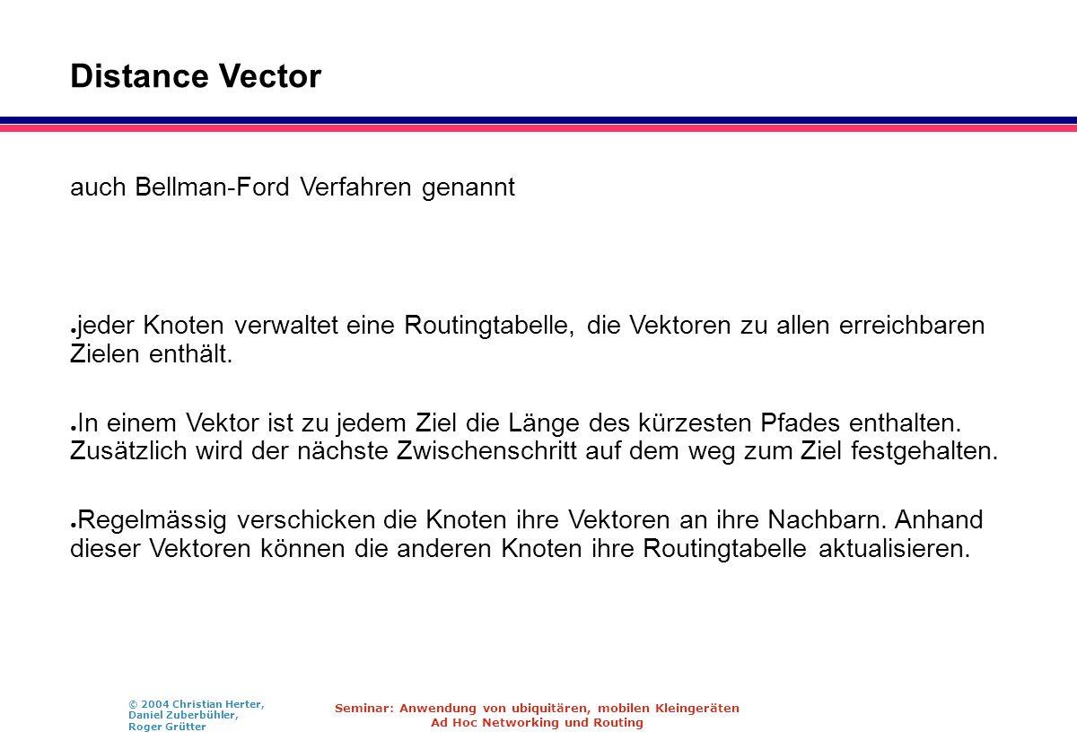 Distance Vector auch Bellman-Ford Verfahren genannt