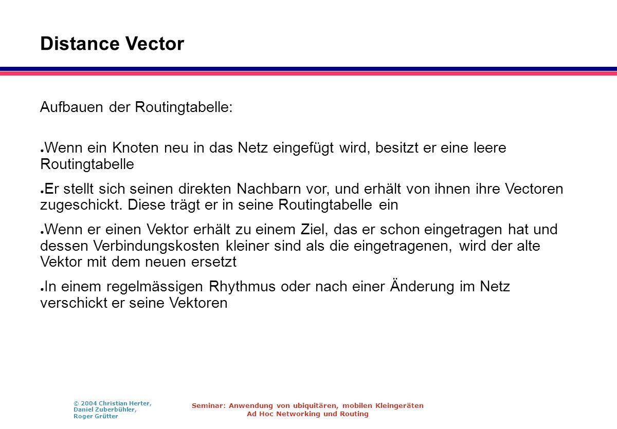 Distance Vector Aufbauen der Routingtabelle: