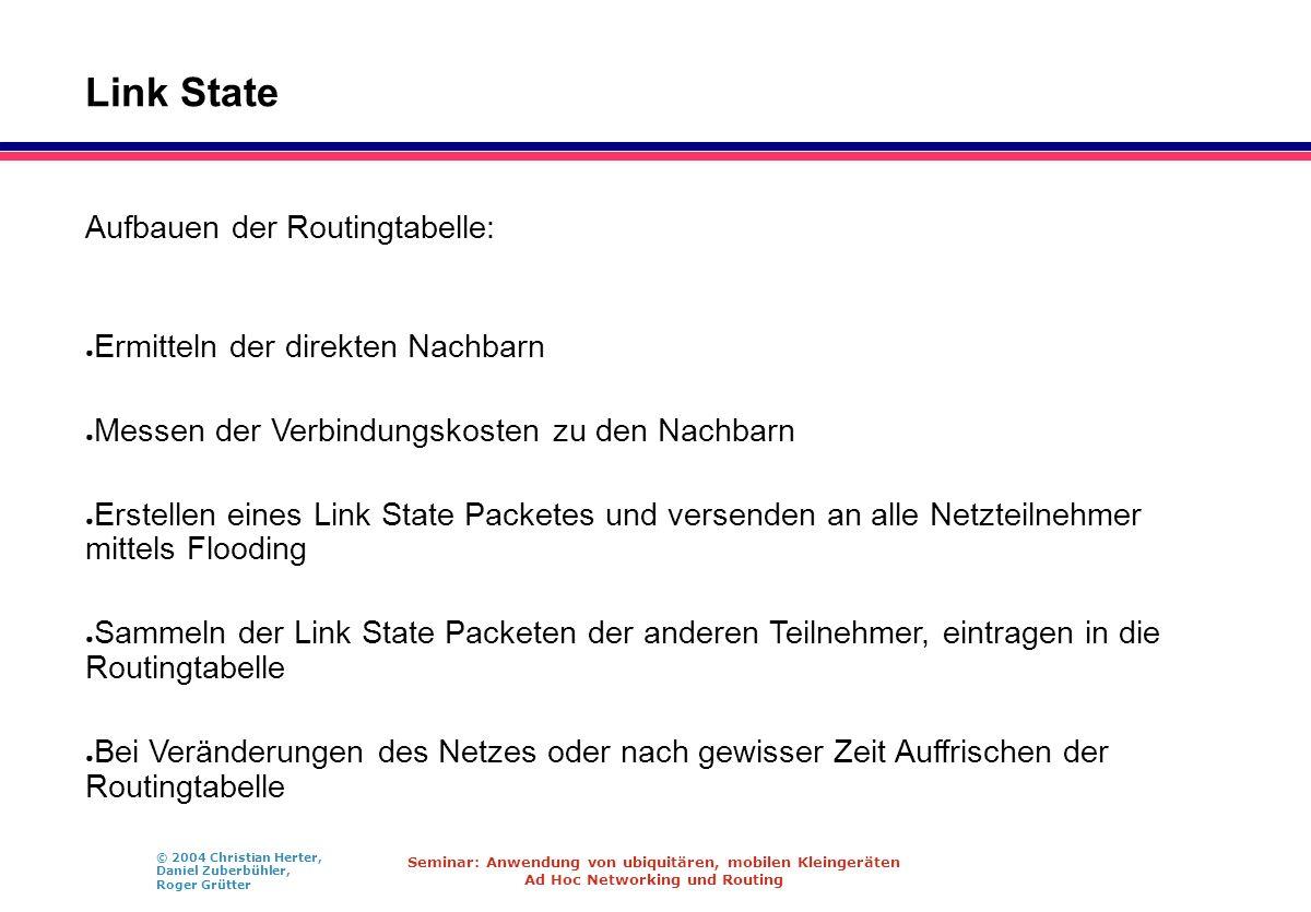 Link State Aufbauen der Routingtabelle: