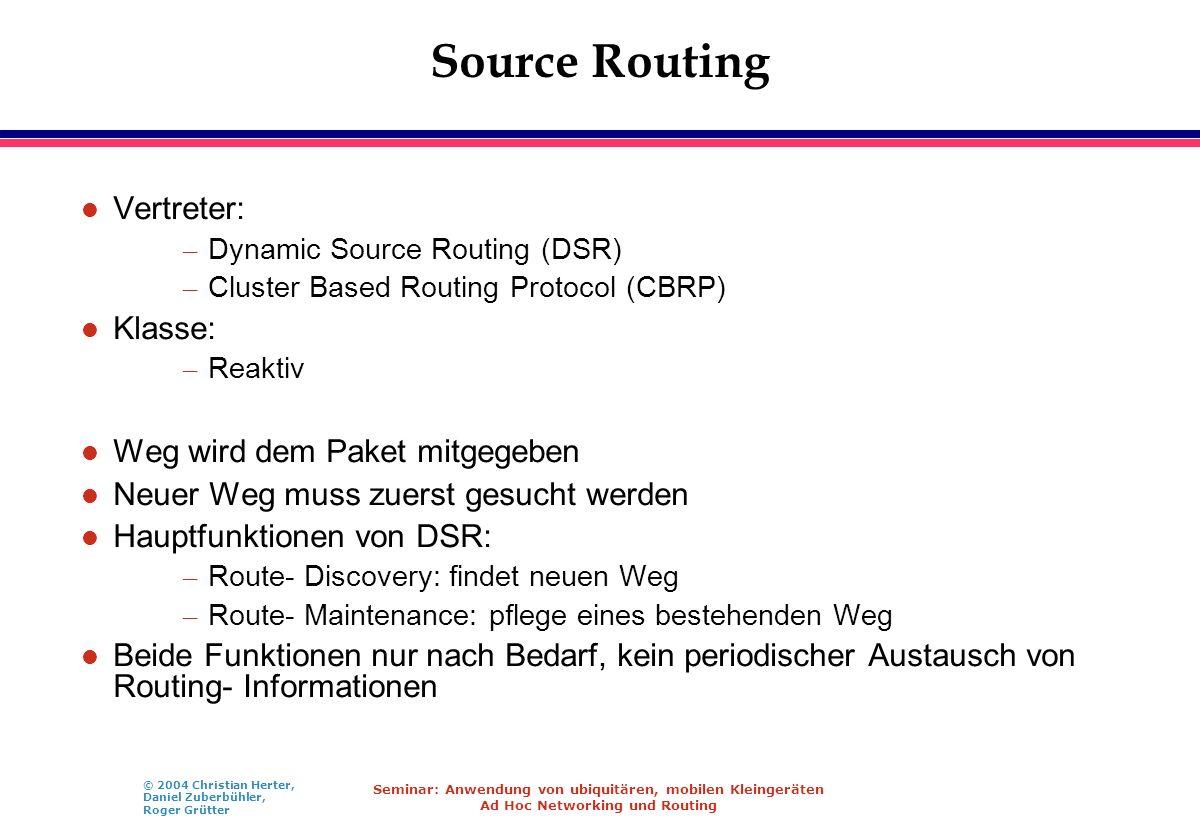 Source Routing Vertreter: Klasse: Weg wird dem Paket mitgegeben
