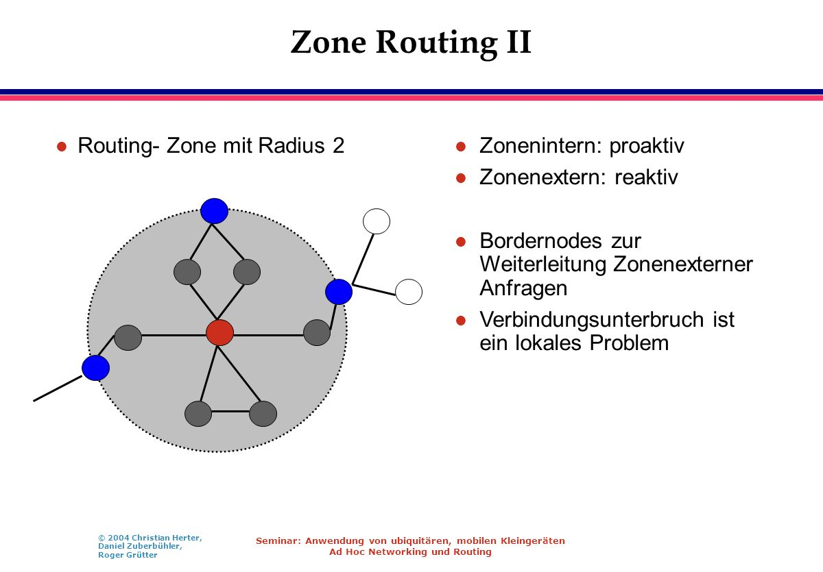 Zone Routing II Routing- Zone mit Radius 2 Zonenintern: proaktiv