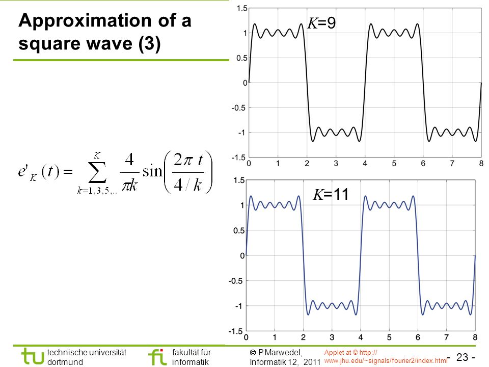 Approximation of a square wave (3)