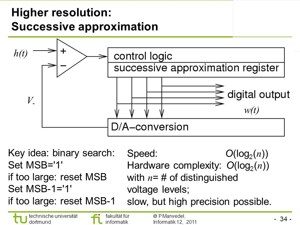 Higher resolution: Successive approximation